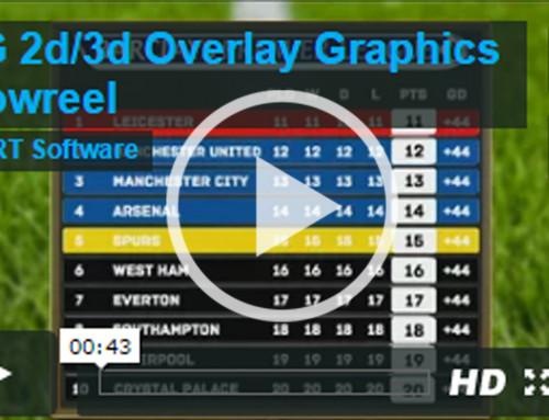 tOG-2d/3d Overlay graphics showreel